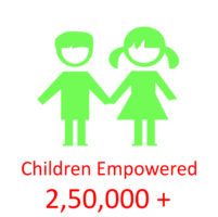 Children Empowered